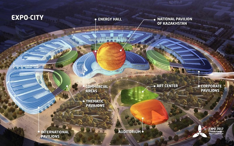 image mabetex Expo 2017 Future Energy Nur-Sultan 05